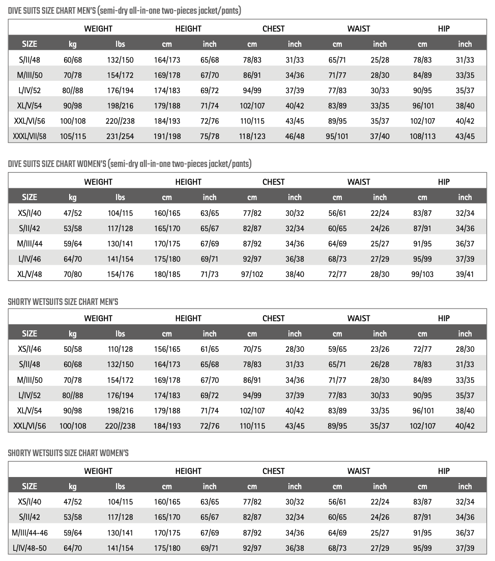Cressi Wetsuit Size Chart